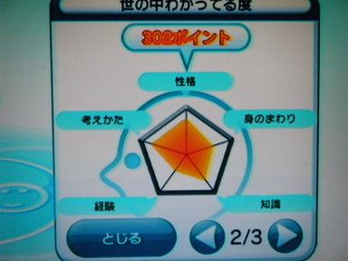 Wii投票チャンネル